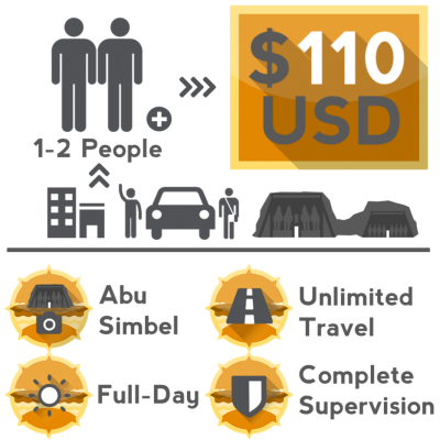 Egyptian Sidekick Abu Simbel Tour Shop Infographic