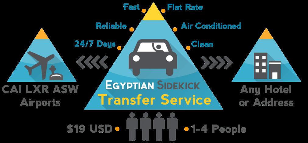 EgyptianSidekickAirportTransferIntroGraphicFinal