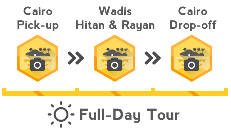 Egyptian Sidekick Fayoum Tour Infographic Large