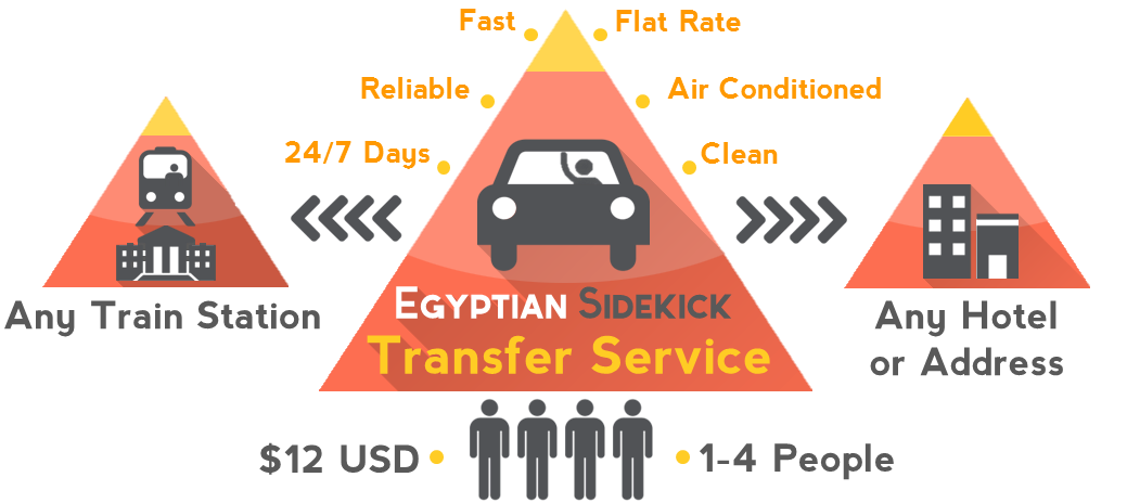 EgyptianSidekickTrainTransferIntroGraphic
